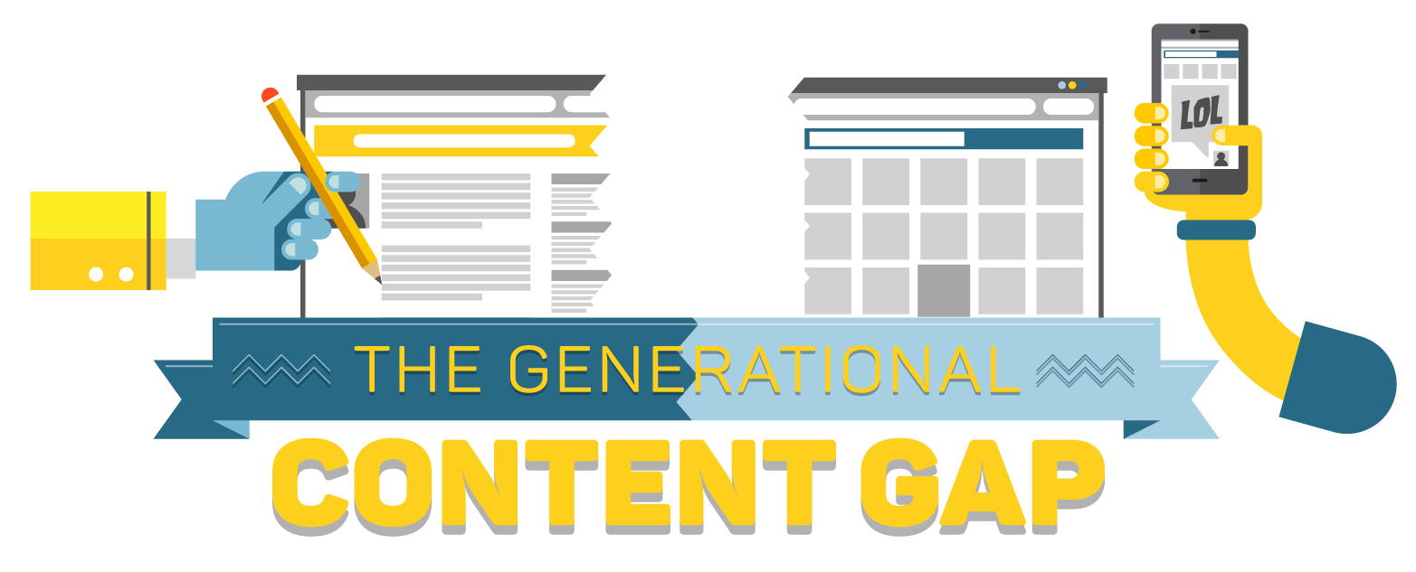 New Research from Fractl & Buzzstream: The Generational Content Gap